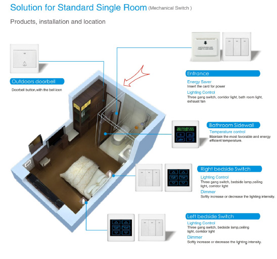hotel room wiring diagram hotel image wiring diagram hotel room lighting control card key and doorbell system on hotel room wiring diagram